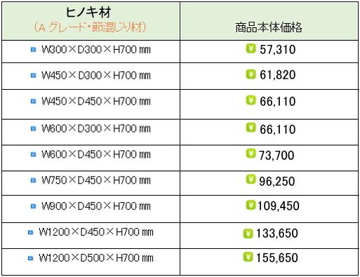 ヒノキ水槽台価格表②-1