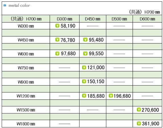 化粧板水槽台価格表③