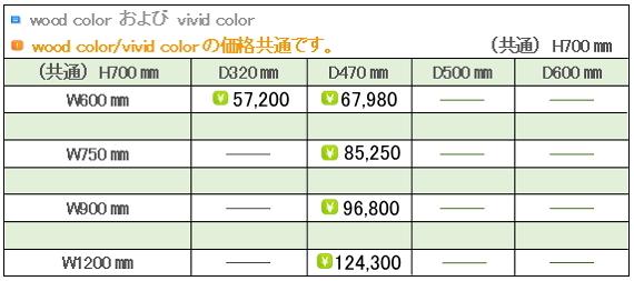 化粧板水槽台価格表④