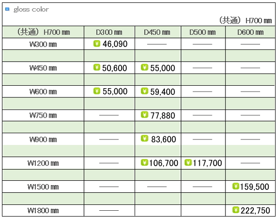 化粧板水槽台価格表②