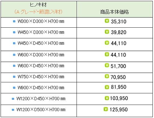 ヒノキ水槽台価格表①